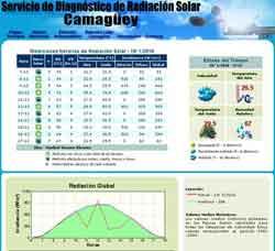 diagnostico radiacion solar