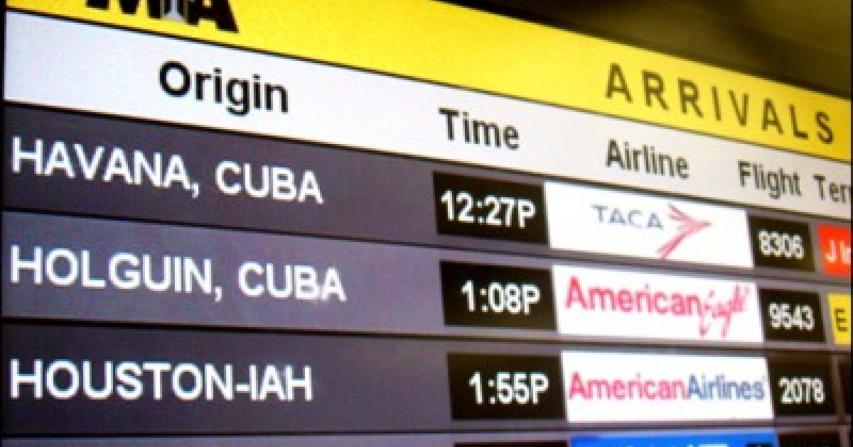 Any Information On Traveling To Cuba From The United States